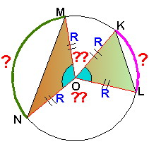 Рисунок репетитора по математике к задаче о неравных хордах