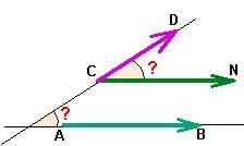 Угол между векторами - главное оружие репетитора по математике