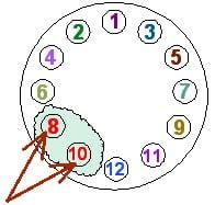 Ответ репетитора по математике