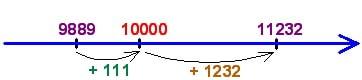 Схематический рисунок репетитора по математике