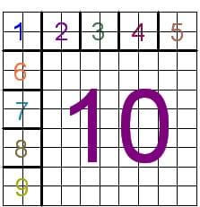 Как репетитор по математике разрезает квадрат с Курчатовской олимпиады