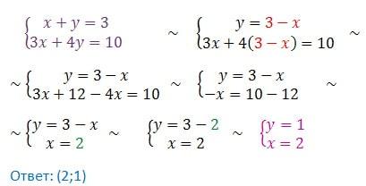Как репетитор по математике проводит равносильные преобразования