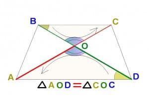 Как репетитор по математике работает с правилом соответствия