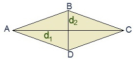 Как репетитор по математике рекомендует искать площадь ромба
