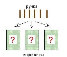 Рисунок репетитора по математике к задаче про коробочки