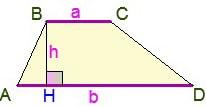 Теоретическая подготовка к ЕГЭ. Рисунок репетитора для формулы площади трапеции