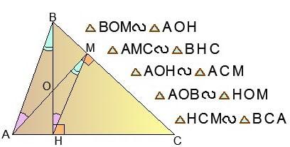 Высоты в треугольнике на схеме репетитора