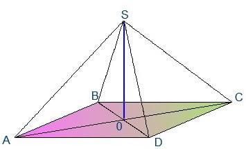 Подготовка к ЕГЭ по математике. Задание репетитора на боковое ребро пирамиды. Математический тест для 11 класса