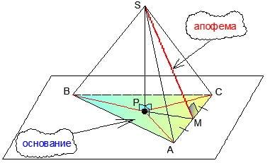 Для формулы на площадь боковой поверхности
