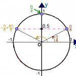 Как репетитор по математике выделил точки на круге