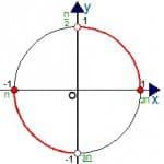 Как репетитор по математике может выделить углы красными дугами