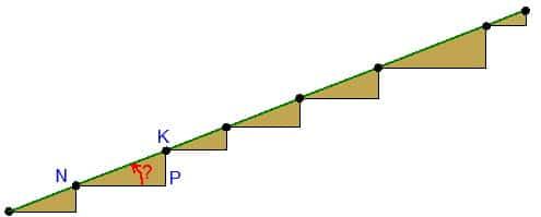 Лестница репетитора по математике - отдельное задание для B8