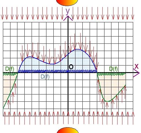 Метод теней репетитора по математике