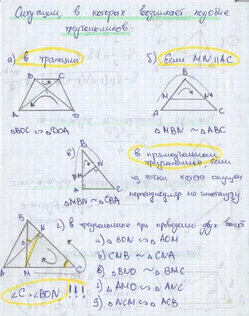 Образец ведения теоретической тетради с репетитором по математике