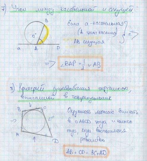 Запись теории на занятиях с репетитором по математике