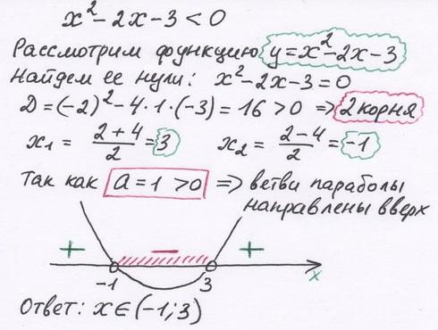 Как репетитор по математике оформляет решение