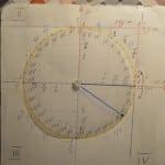 Старый тригонометр репетитора по математике