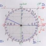 Обновленный тригонометр репетитора по математике